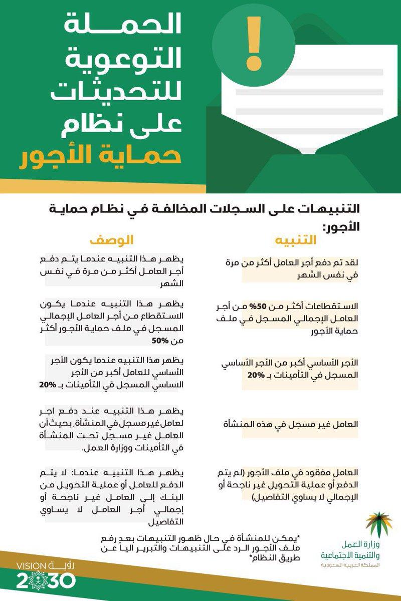 العمل فبراير المقبل بداية المرحلة الرابعة عشر من برنامج حماية الأجور