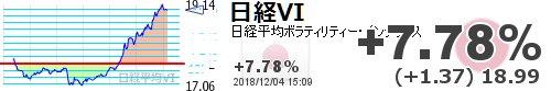 test ツイッターメディア - 【日経平均VI】+7.78% (+1.37) 18.99 https://t.co/jvF2yLJCW2https://t.co/6xUCW8cDxl