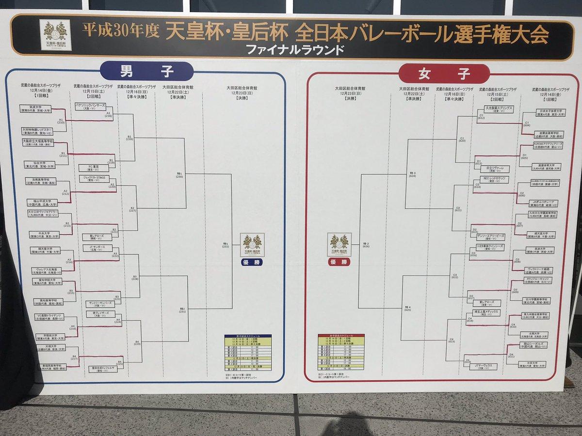 test ツイッターメディア - 本日のfisherman's kitchenは、 味の素スタジアム🏟すぐ隣の 武蔵の森総合スポーツプラザで開催の 「天皇杯・皇后杯 全日本バレーボール選手権🏐」に出店してます😄 ☀️晴れてますが風が強い🌪 バレーボールファンは、朝から寒い中 たくさんいらしてます。 17:00までの営業です。 お待ちしてます🤗🐟 https://t.co/5snOmktCsg