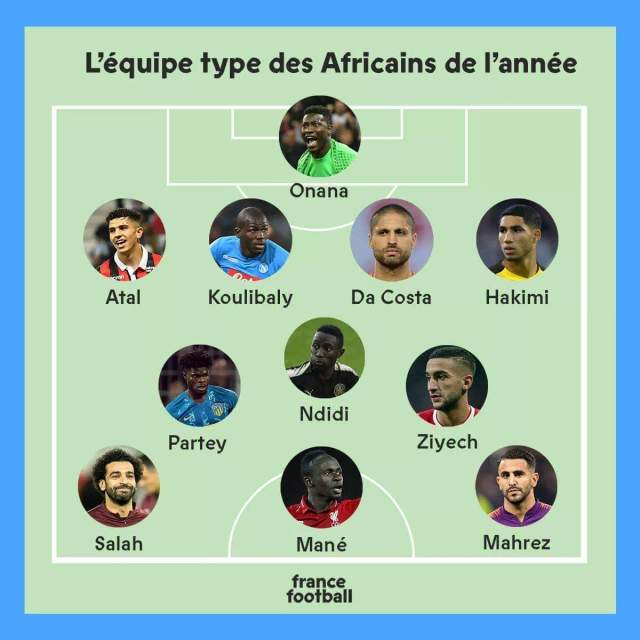 فرانس فوتبول: محرز وعطال في التشكيلة المثالية للاعبين الأفارقة سنة 2018 25