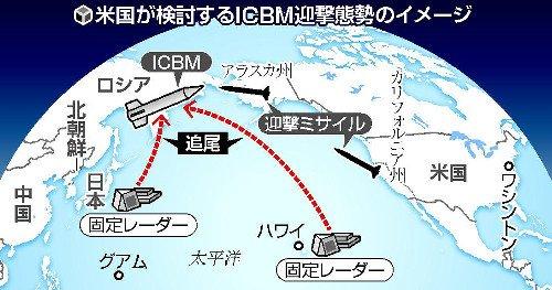test ツイッターメディア - 中露北を念頭、米が日本に新レーダー配備検討(読売新聞)https://t.co/f52sNm3xY6 … @YahooNewsTopicsということは中露北がICBMを米国に撃つ前に、まず日本にあるレーダー基地を破壊することになる。安倍政権は、米国を守るためなら自国民と自国を敵の攻撃対象として差し出すようだ。 https://t.co/mF6AFucAo5