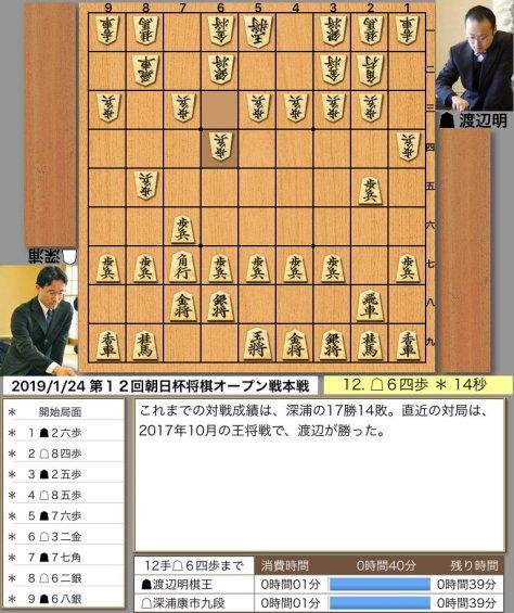 ▲渡辺明棋王vs△深浦浩市九段