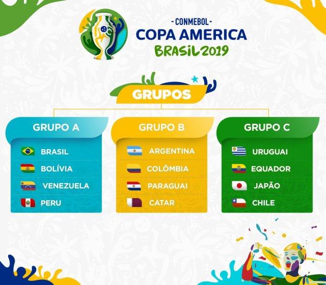 قرعة كوبا امريكا 2019 بمشاركة قطر و اليابان 25