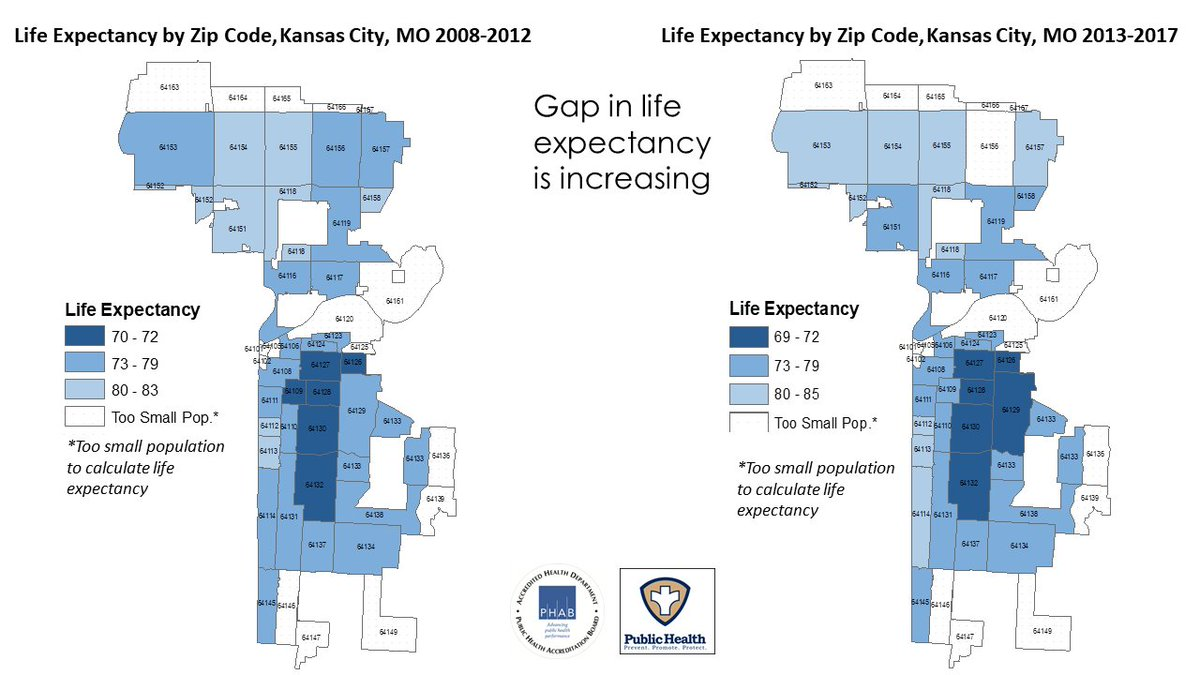 Kansas City Mo On Twitter Life Expectancy By Zip Code Kansas City Mo 2008 2012 Vs Life Expectancy By Zip Code Kansas City Mo 2013 2017 Via Kcmohealthdept As Shown Gap In Life Expectancy