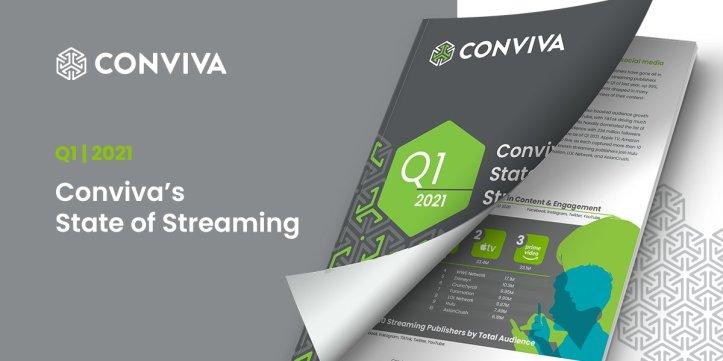 test Twitter Media - Conviva releases Q1 2021 State of Streaming report https://t.co/YkgDXd1eeg https://t.co/i1bbMaIfyE