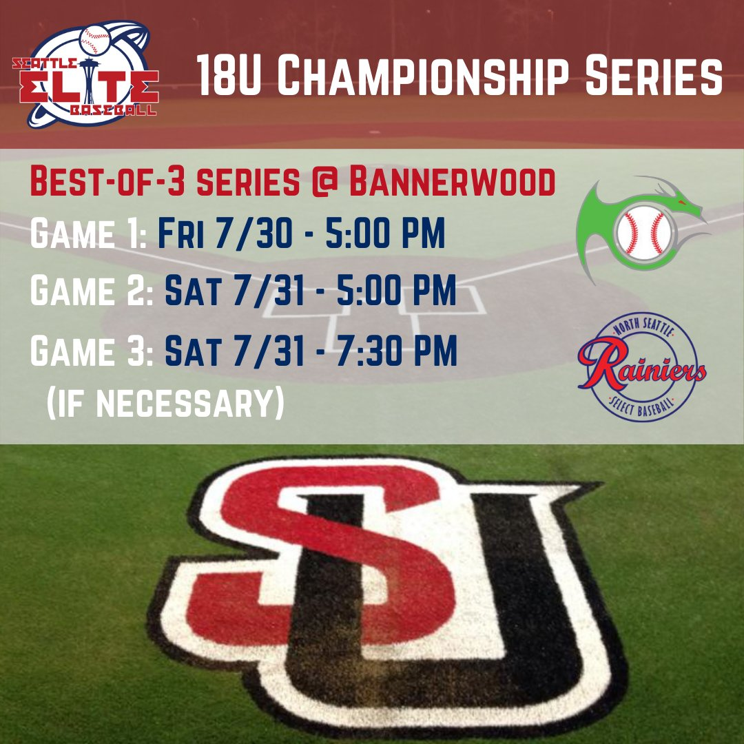 test Twitter Media - The final days of the 2021 Seattle Elite Baseball season are upon us, as we've reached the Elite 18U Championship Series. Dragons Elite Showcase and North Seattle Rainiers Showcase will face off in a best-of-three series starting TONIGHT at Bannerwood https://t.co/5XR18ezSGK