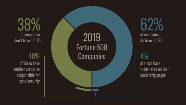 the fortune 500s 10 biggest healthcare companies fortune - 1200×678