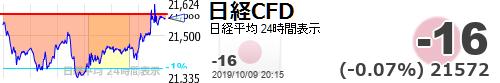test ツイッターメディア - 【日経平均CFD #日経CFD】-16 (-0.07%) 21572 https://t.co/eDcwxMH9Rfhttps://t.co/qBziDQmT5w