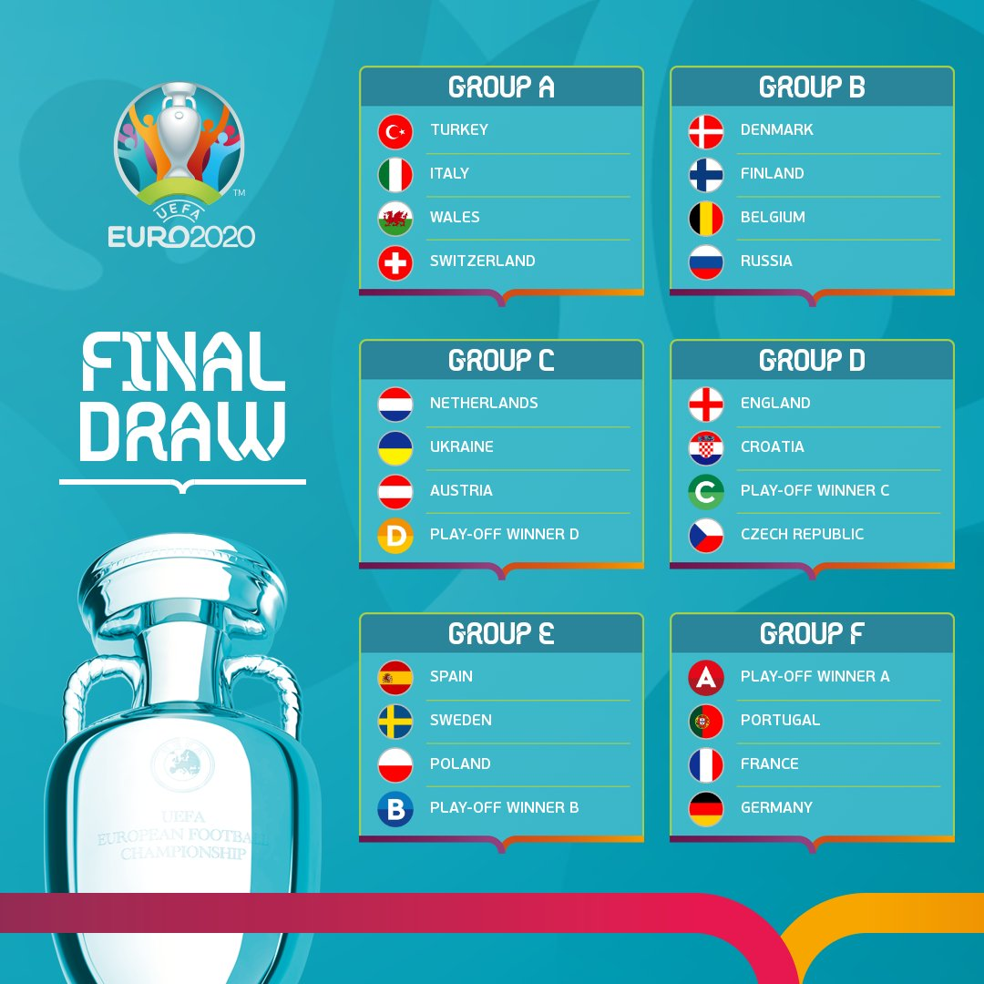 """UEFA EURO 2020 on Twitter: """"The #EURO2020 groups have been drawn! 😍 Which  matches are you excited for?… """""""