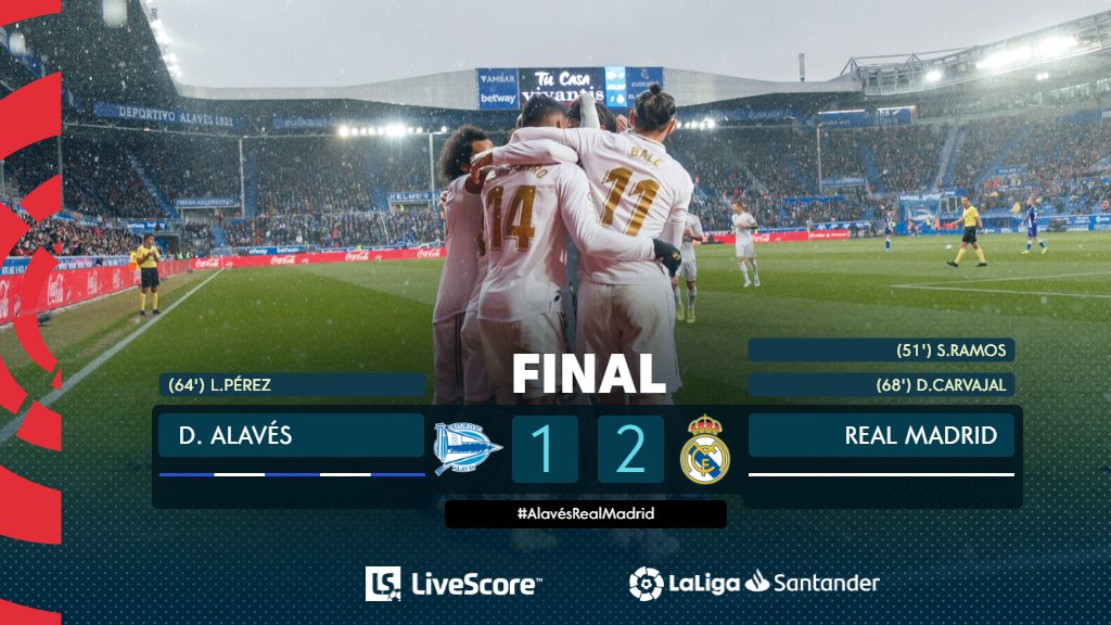 Image result for deportivo alaves 2-1 real madrid