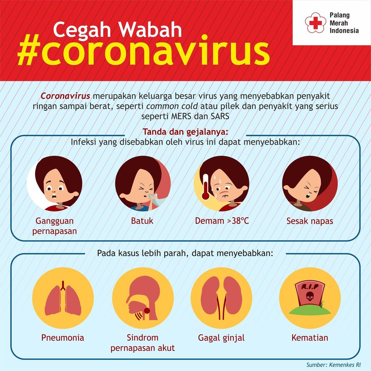 Indonesian Red Cross On Twitter Mau Celebrate Cny Tahun Baru