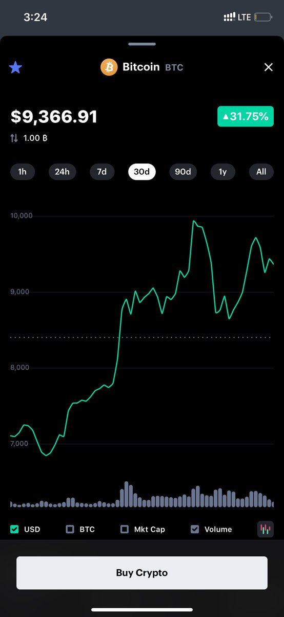 $btc and $xhv performance the past month. #bitcoin #crypto #cryptocurrency #xhv ... 1