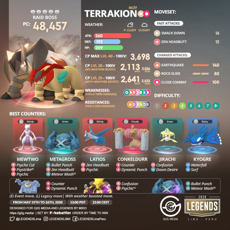 "LEGENDS on Twitter: ""🇺🇸 #Terrakion, the Cavern Pokémon returns to five  stars raids, remember that it will stay until May 26th. #StayAtHome  #PokemonGo #PokemonGoApp… https://t.co/DtILZxcERa"""