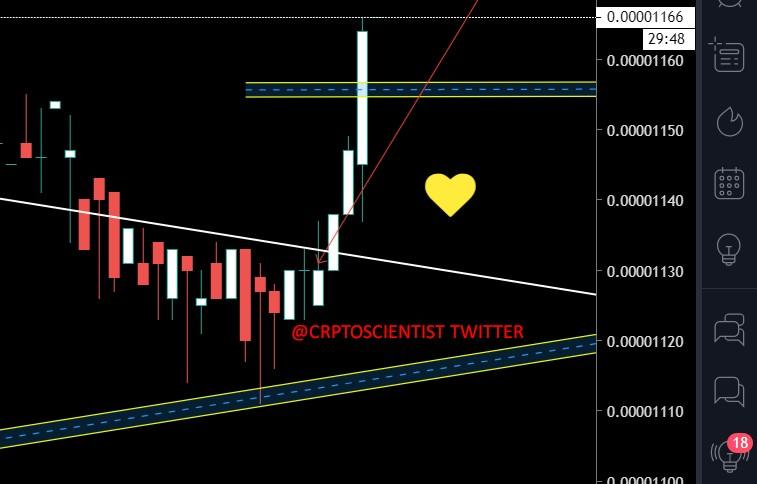 success  #RDN $RDN #retweet @crptoscientist  $ogn $appc #trading #cryptonews #Bl... 1