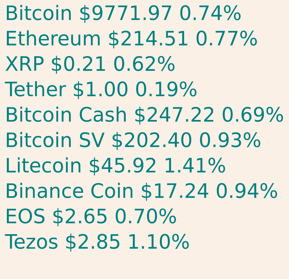 Top 10 cryptocurrencies price update 1hr    $BTC $ETH $XRP $USDT $BCH $BSV $LTC ... 1