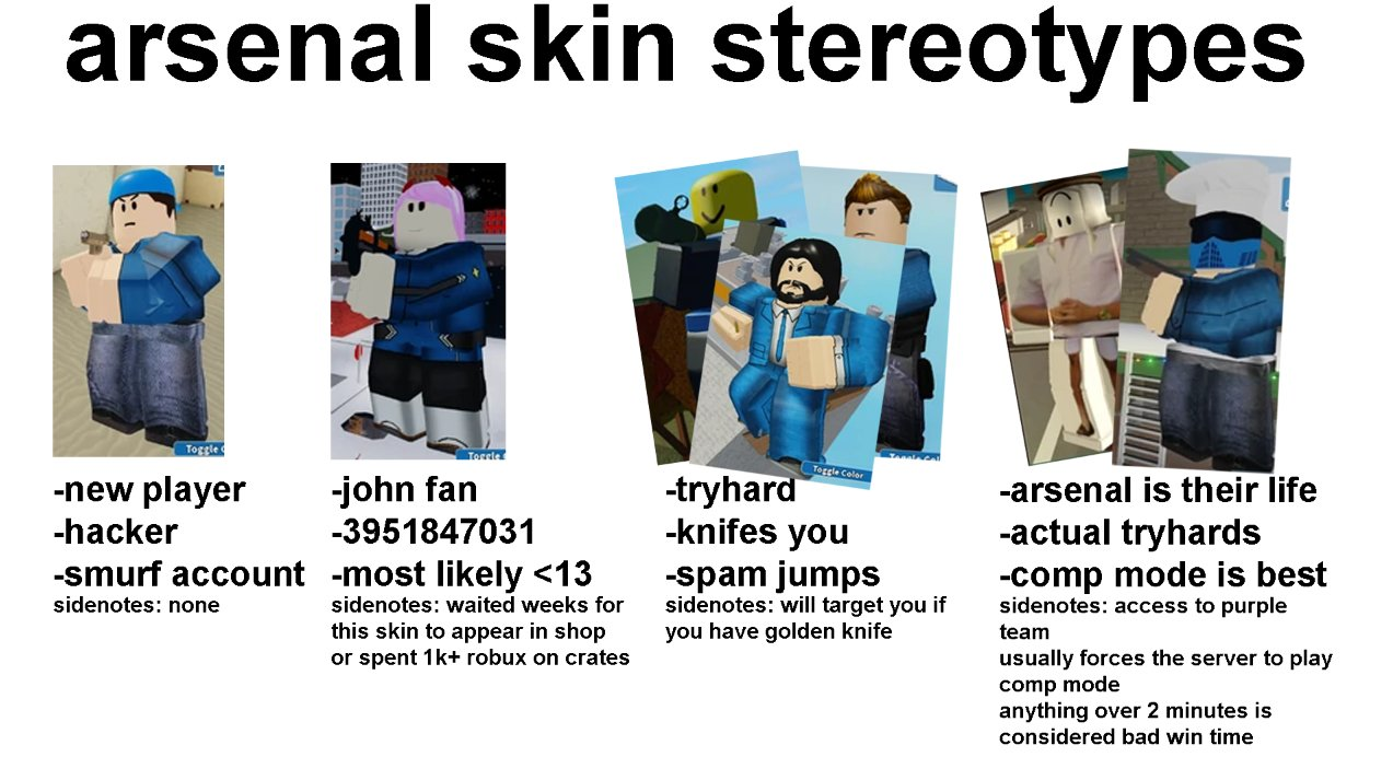 twitter arsenal skin stereotypes