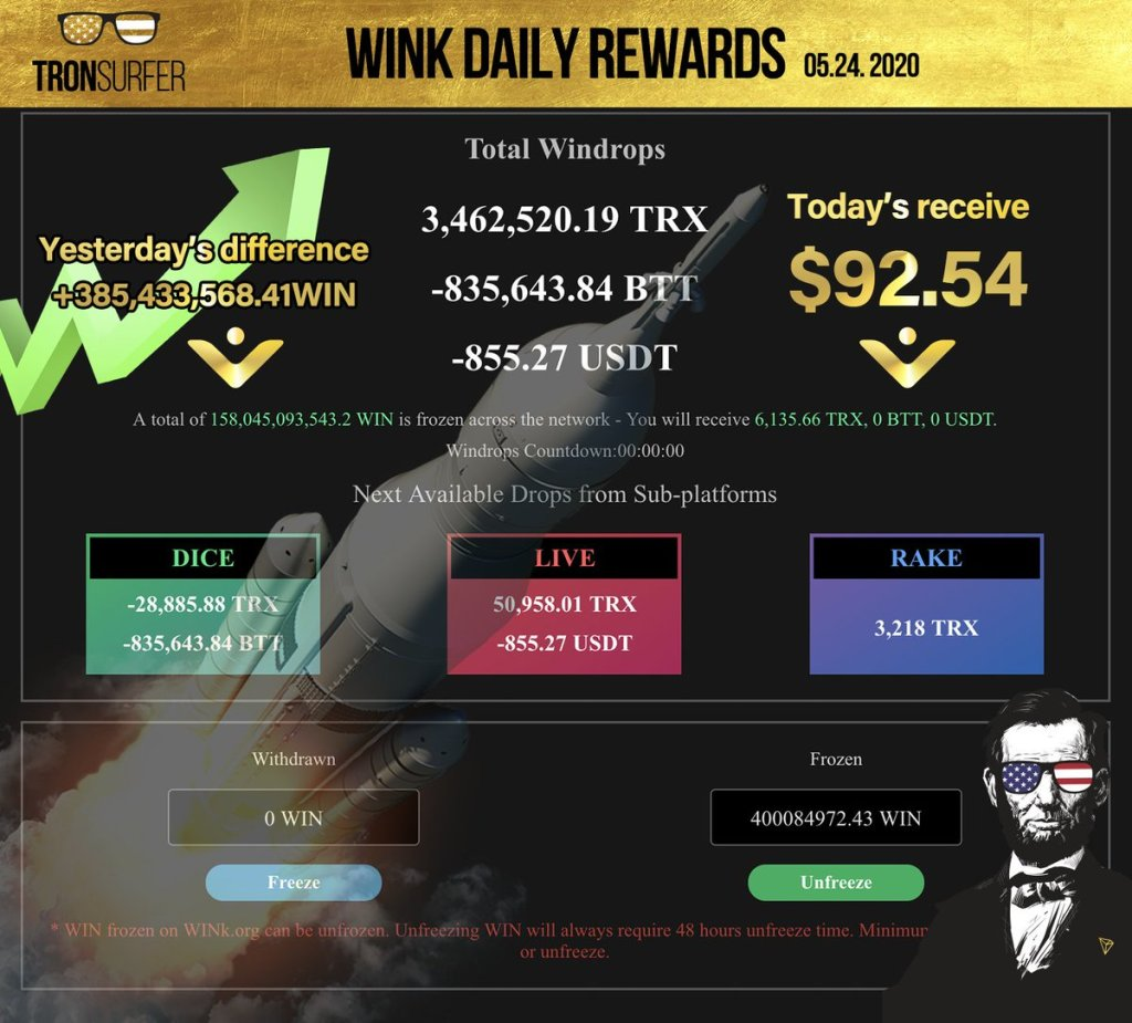 $WIN drops: Today's   6,135.66 $TRX and 0 $BTT 0 $USDT dropped  On 400 million $... 1