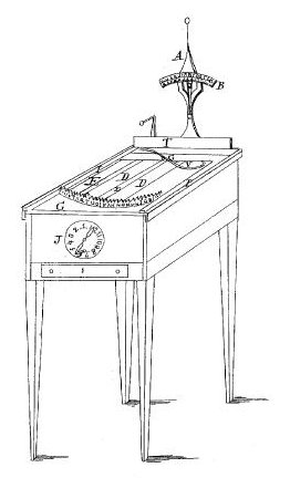 The working typographer -- a table machine that you could set to automate printing.