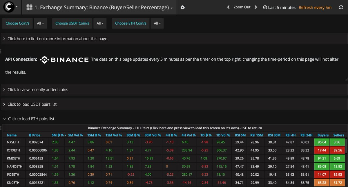 Track OVERSOLD RSI, MACD CROSSOVERS, PRICE INCREASES with  see where the market ... 2