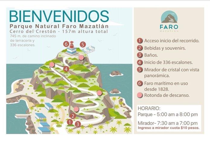 """Faro Mazatlán Oficial on Twitter: """"📍 #faromazatlan BIENVENIDOS !… """""""