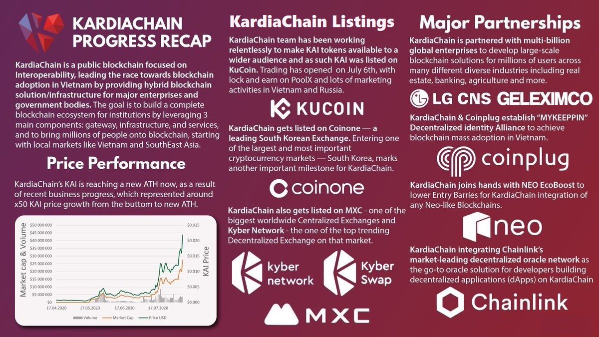 I personally think that @Kardiachain is one of most undervalued #crypto projects... 2