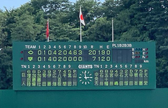 test ツイッターメディア - 【プロ×アマ】巨人2軍、中大に20失点で大敗 https://t.co/RZxKROXhfV  5回に7―7の同点に追いついたが、中大の攻撃の勢いを止められず。巨人投手陣は計11四球、19安打で計5本塁打を浴びた。 https://t.co/MJNzpDwsnp