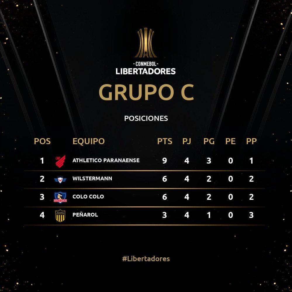 Em Cochabamba, o Wilstermann venceu o Peñarol por 3 a 1 e assume a vice-liderança do grupo C. O time boliviano é o próximo adversário do Athletico, agora na Arena da Baixada. E o Peñarol se complicou... #AthleticoENM