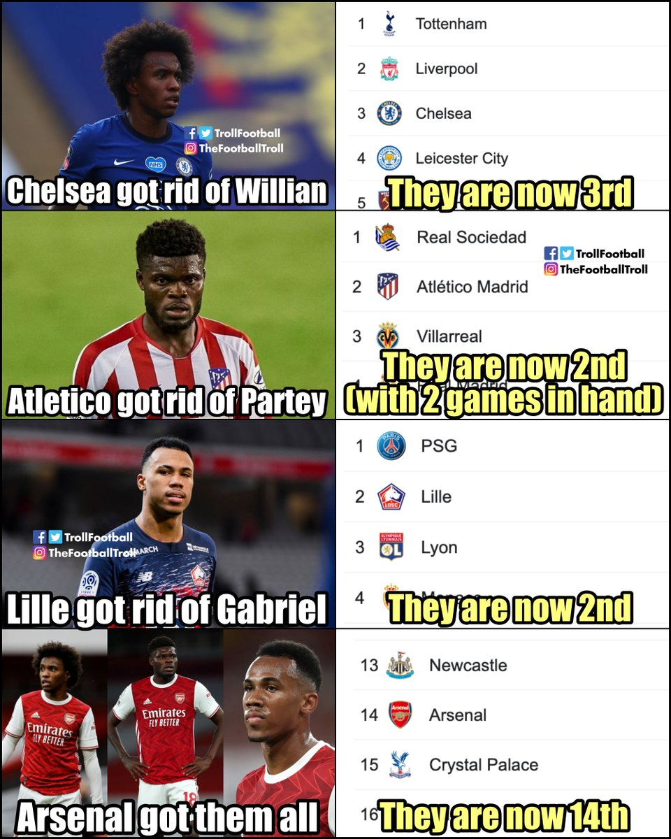 happy december arsenal fans credits