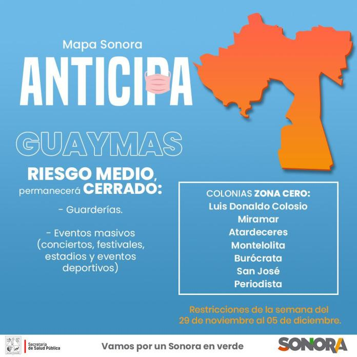 Salud Sonora (@ssaludsonora)   Twitter