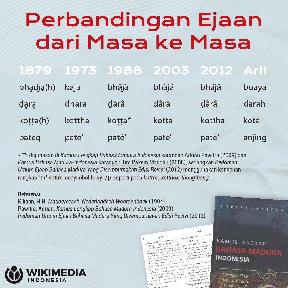 Madura menyebutnya dengan istilah carakan madam atau aksara jaba. Wikimedia Indonesia On Twitter Halo Kawan Wiki Tahukah Anda Penulisan Bahasa Madura Menggunakan Huruf Latin Telah Berlangsung Sejak Lama Pada Abad Ke 19 Telah Ada Ejaan Latin Untuk Menuliskan Bahasa Madura Yang Sebelumnya