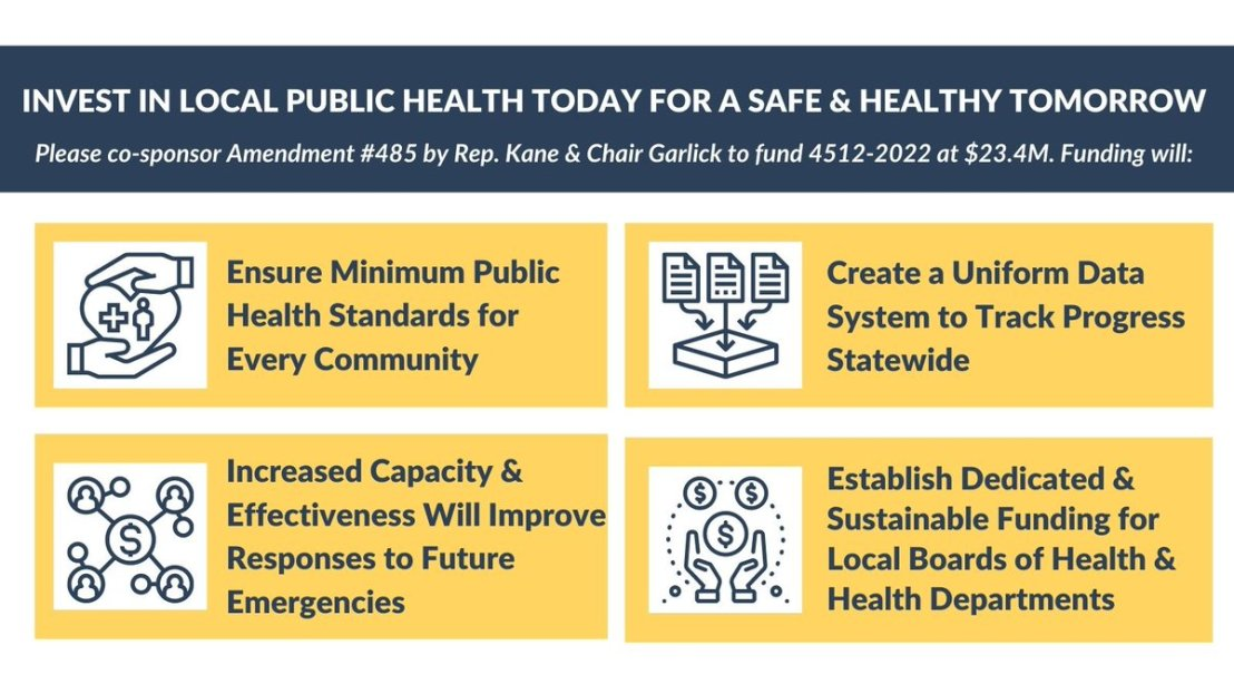 Proud cosponsor of both the SAPHE 2.0 bill and Amendment 485, thanks to @KimaniKristina and the great work she does for @MAPublicHealth!!! https://t.co/ydwmFk3OW4