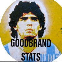 Goodbrand Stats (@StatsChristian )
