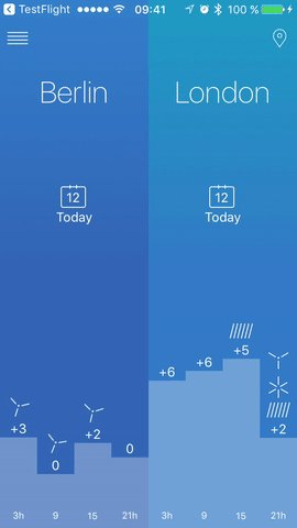 Here's the source code of this awesome React Native weather app:  #ReactJS #JavaScript