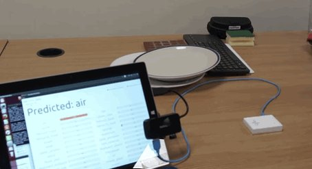 Machine learning sensor can easily identify all sorts of different objects: