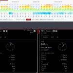 balises météo parapente du Finistère et prévisions météo
