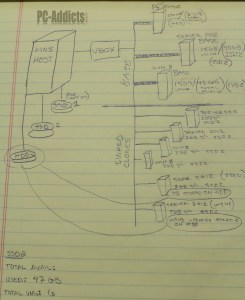 Drawing of Ultimate VirtualBox Setup