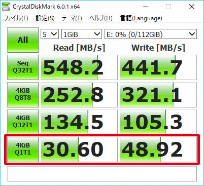 HDD や SSD のベンチマークスコアの意味・読み方