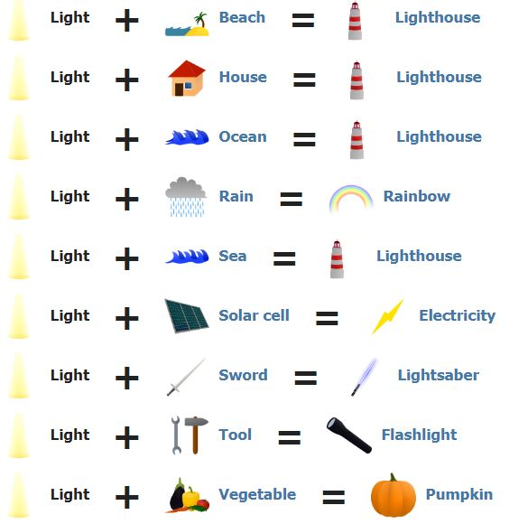 How to Make Light in Little Alchemy