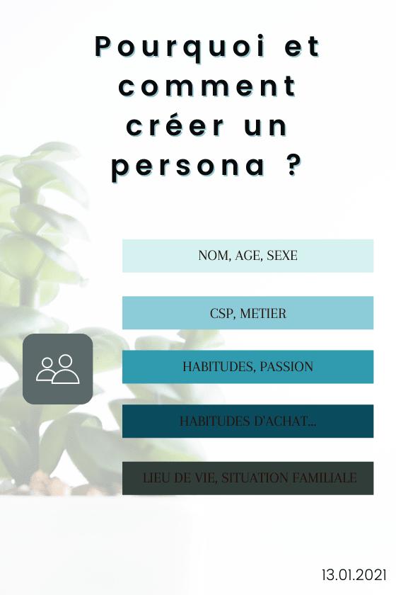 article de blog pourquoi et comment créer un persona