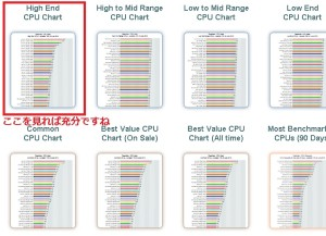 cpu性能比較サイト20150412