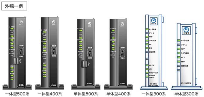 NTTホームゲートウェイ(ひかり電話ルーター)