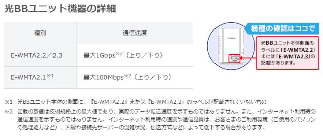 E-WMTA2.2/2.3