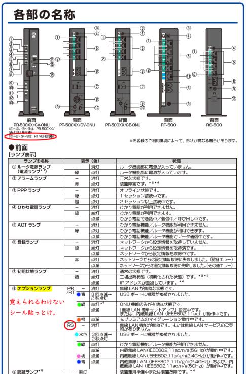 PR-500 RT-500 RS500 HGW-NTT