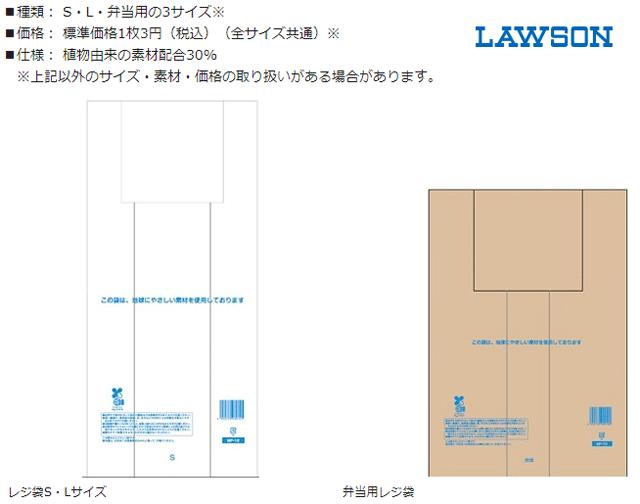 ローソン:S L 弁当用の3サイズ標準価格1枚3円税込み全サイズ共通。