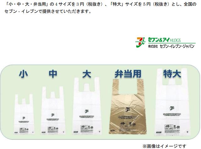 セブン:小中大弁当用の4サイズ税抜き3円。特大サイズ5円税抜き。