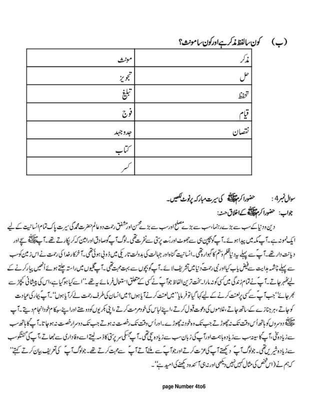 AIOU Solved Assignments 1 & 2 Code 204 Spring 2019