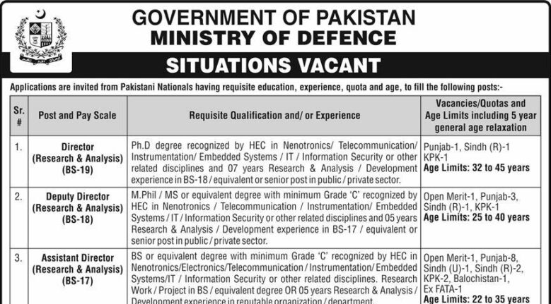 Ministry of Defence Jobs 2021 for BPS-09 to BPS-19 Latest Advertisement