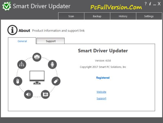Smart Driver Updater 4.0 Serial Key & Crack Download