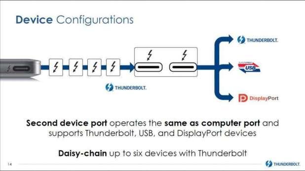Thunderbolt 3 (1)