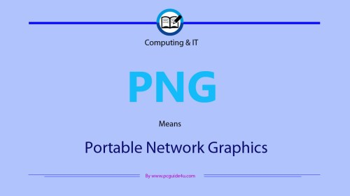 full forms computer Portable Network Graphics